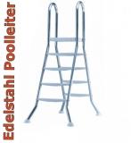 Edelstahl-Achtformpool 8,55 x 5,00 x 1,25 m Komplettset