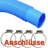 Rundbecken 2,5 x 1,5 m Set